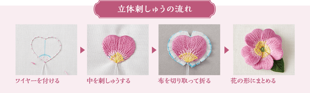 立体刺しゅうの流れ ワイヤーを付ける 中を刺しゅうする 布を切り取って折る 花の形にまとめる
