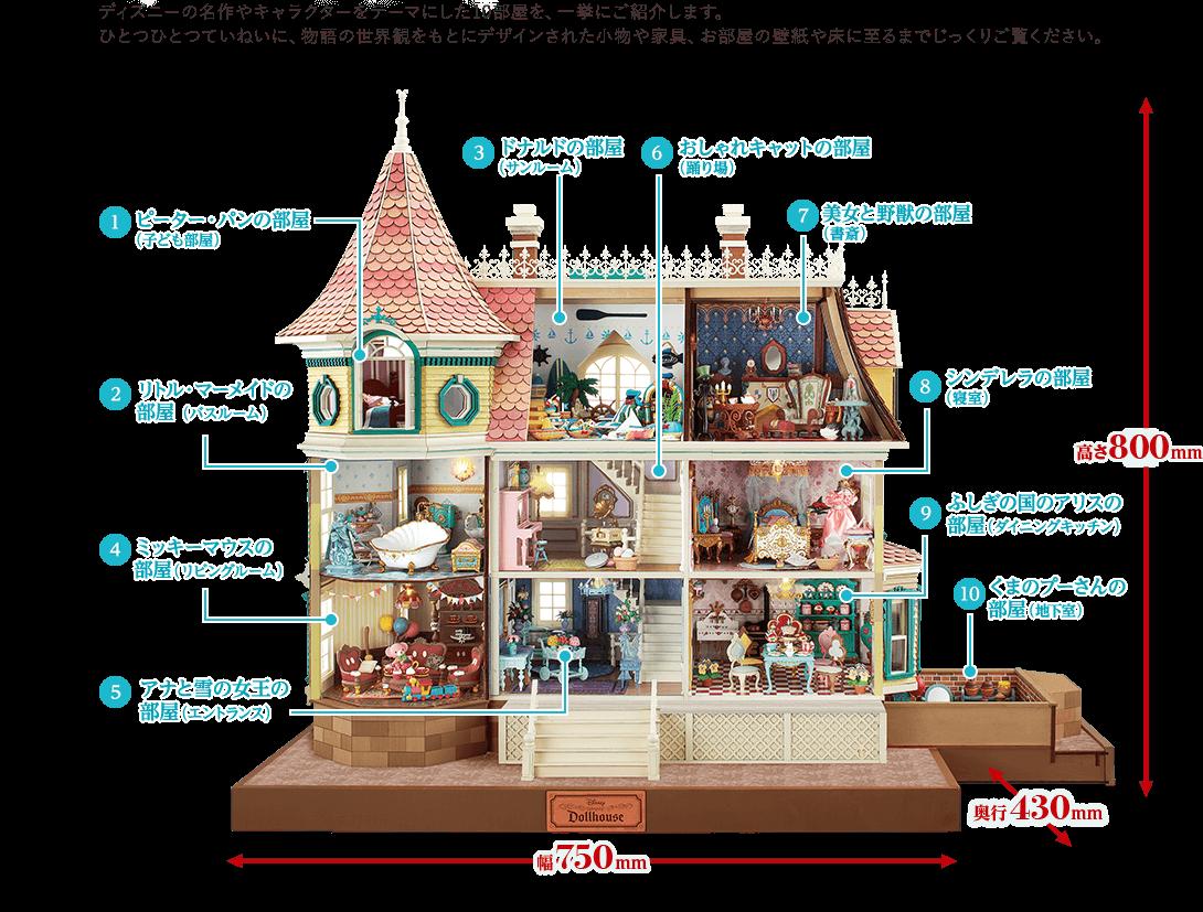 ディズニーの名作やキャラクターをテーマにした10部屋を、一挙にご紹介します。ひとつひとつていねいに、物語の世界観をもとにデザインされた小物や家具、お部屋の壁紙や床に至るまでじっくりご覧ください。