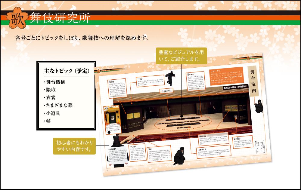 歌舞伎研究所 各号ごとにトピックをしぼり、歌舞伎への理解を深めます。